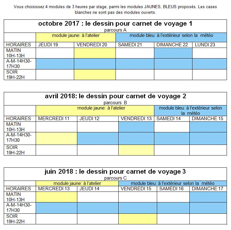 stages Carnet de Voyage Paris atelier 2-4