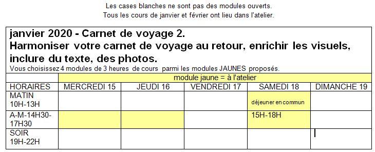 Aquarelle et carnet de voyage Stage Françoise Dubourg Paris 20e